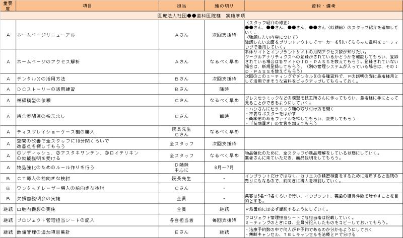 戸澤良親の歯科医院コンサル珍道中日記-conmenu_03.png